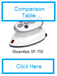Travel Iron Comparison Table